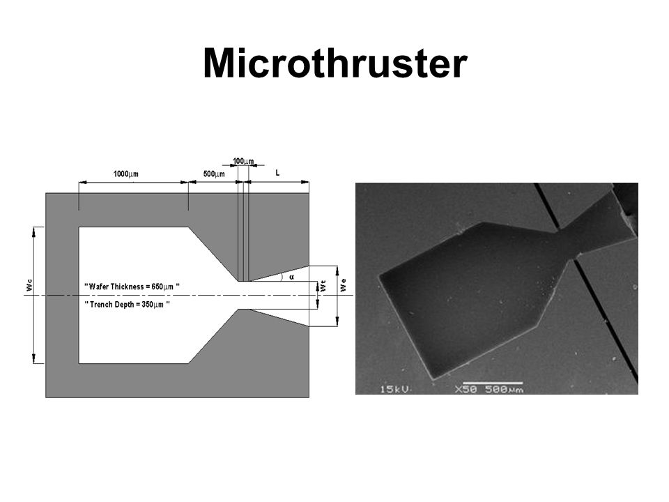Microthruster