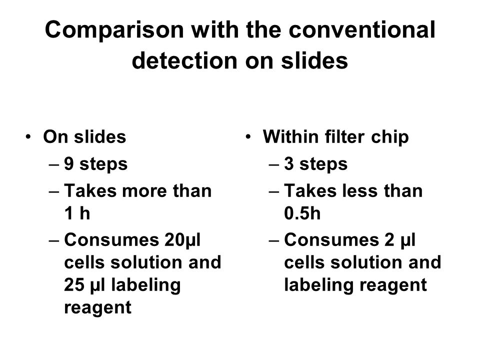 Comparison with the conventional detection on slides