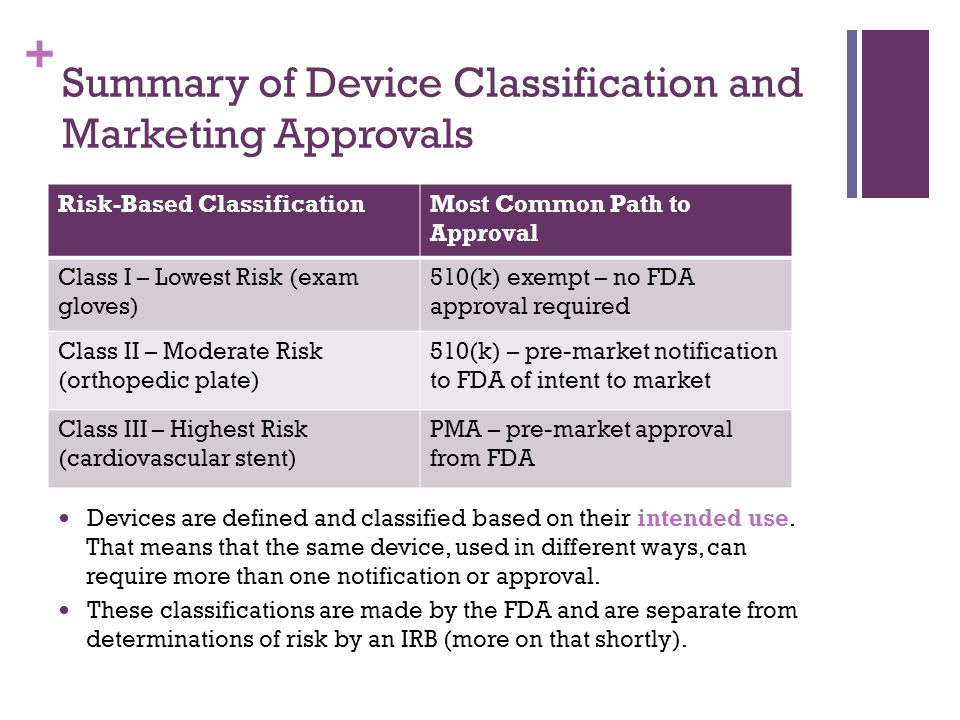 Summary of Device Classification and Marketing Approvals