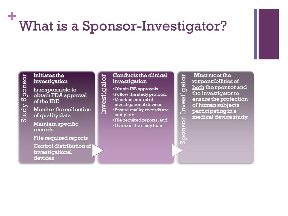 What is a Sponsor-Investigator