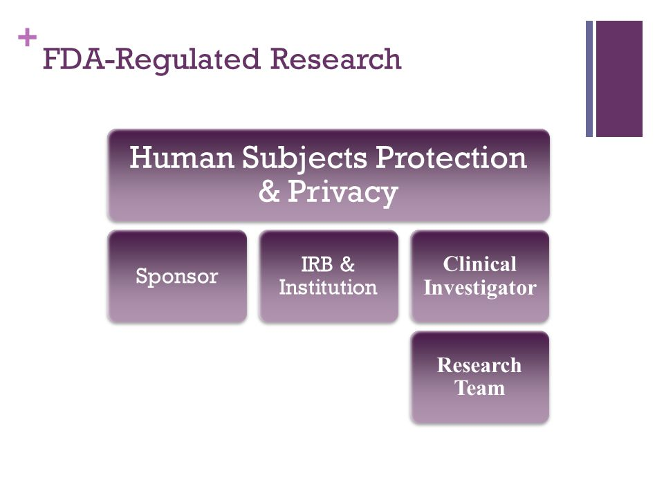 FDA-Regulated Research