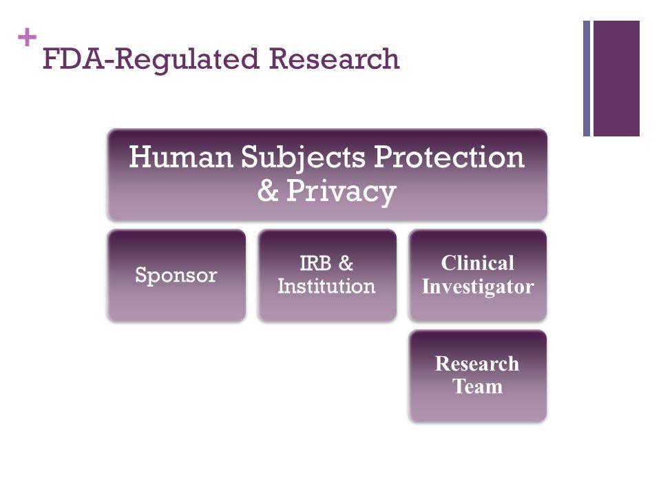 FDA-Regulated Research