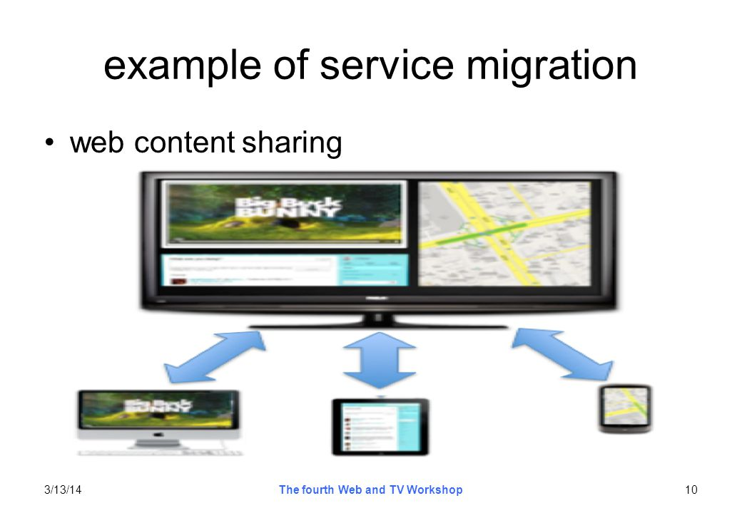 example of service migration