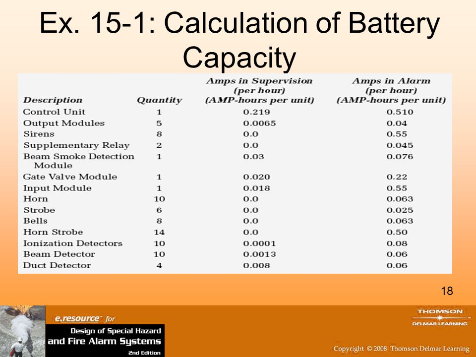 Ex. 15-1: Calculation of Battery Capacity