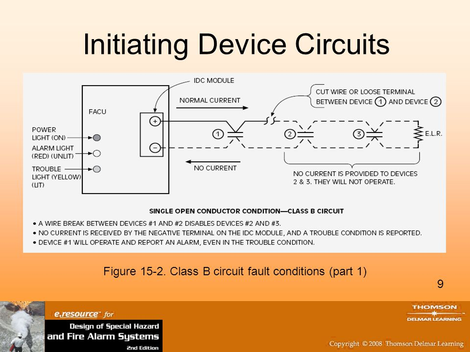 Initiating Device Circuits