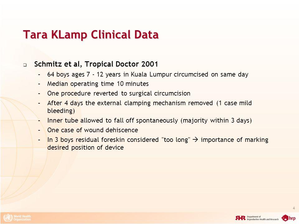 Tara KLamp Clinical Data
