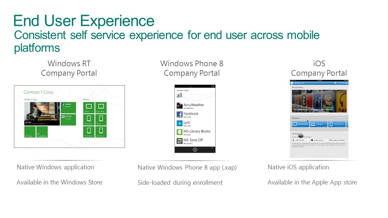 End User Experience Consistent self service experience for end user across mobile platforms. Windows RT.