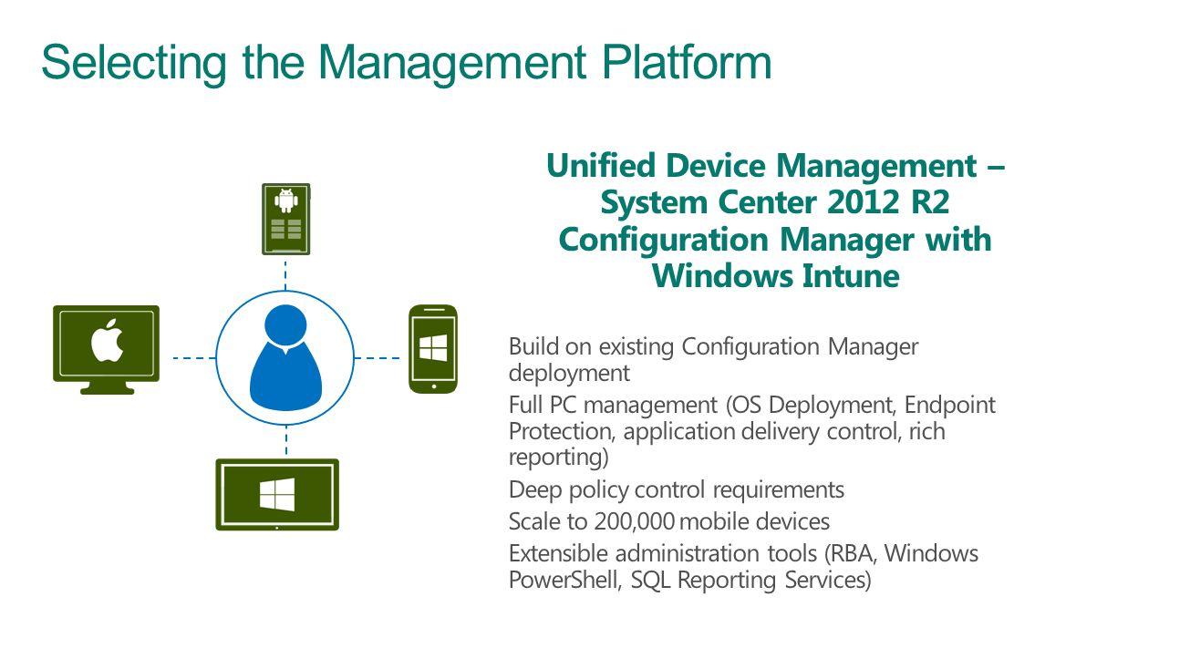 Selecting the Management Platform