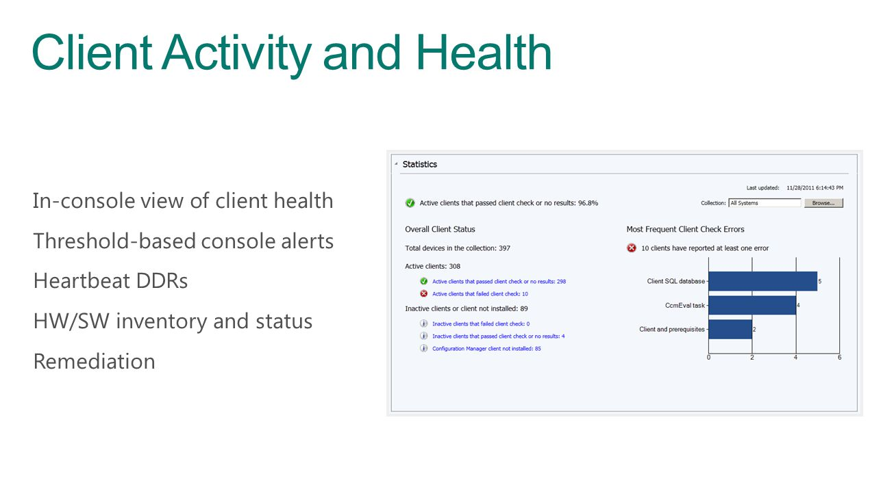 Client Activity and Health