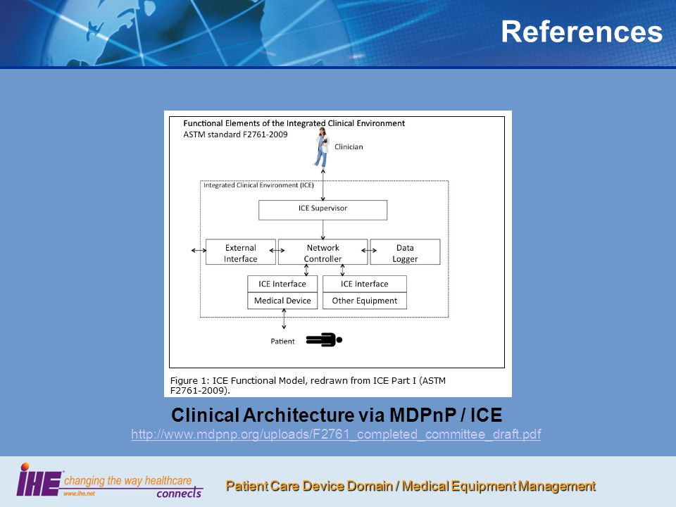 Clinical Architecture via MDPnP / ICE