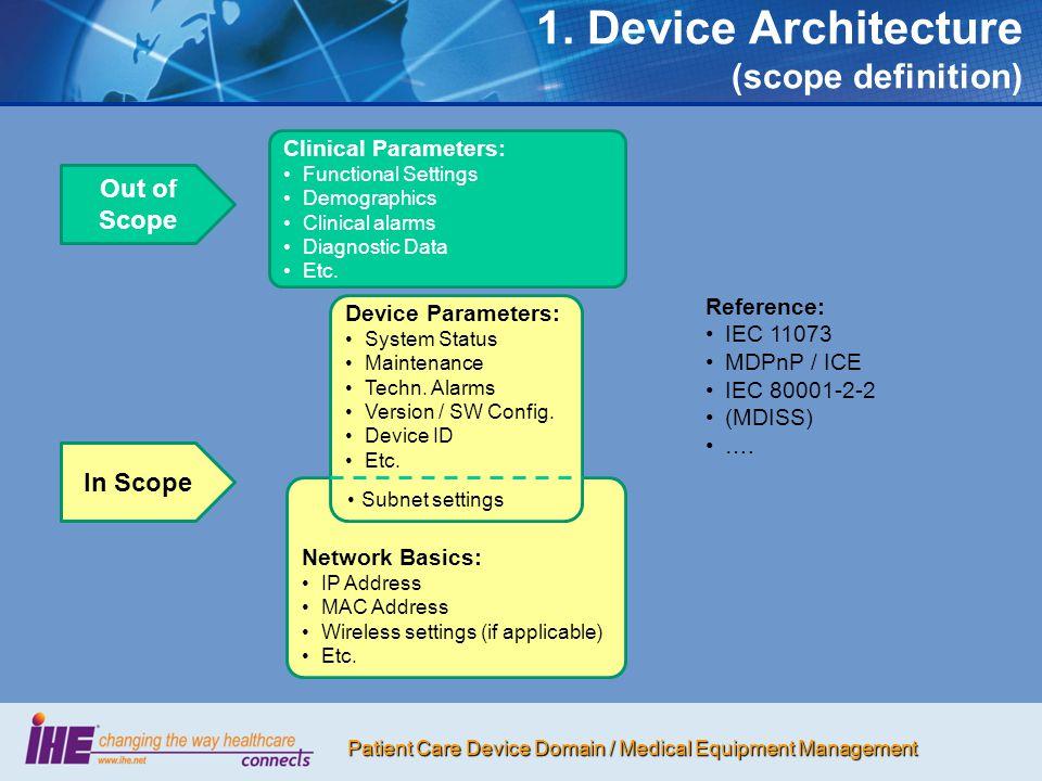 1. Device Architecture (scope definition)