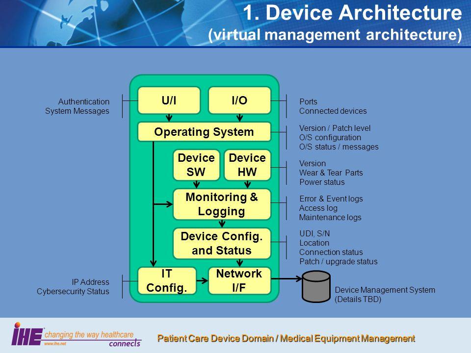 1. Device Architecture (virtual management architecture)