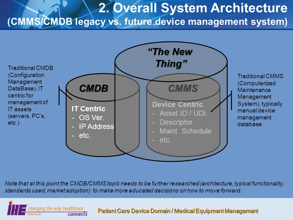 2. Overall System Architecture (CMMS/CMDB legacy vs