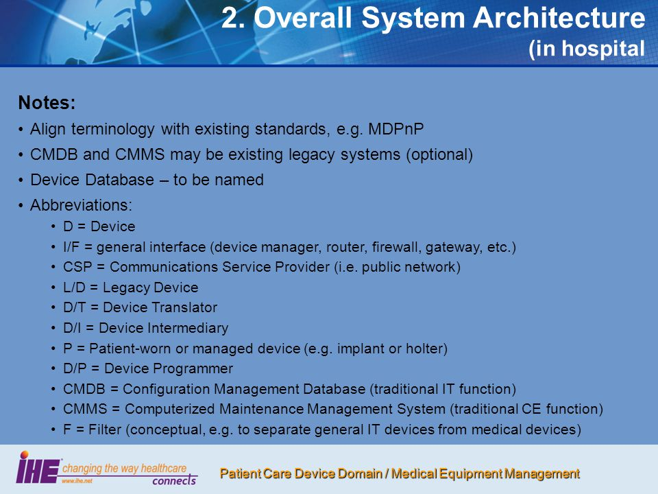 2. Overall System Architecture (in hospital