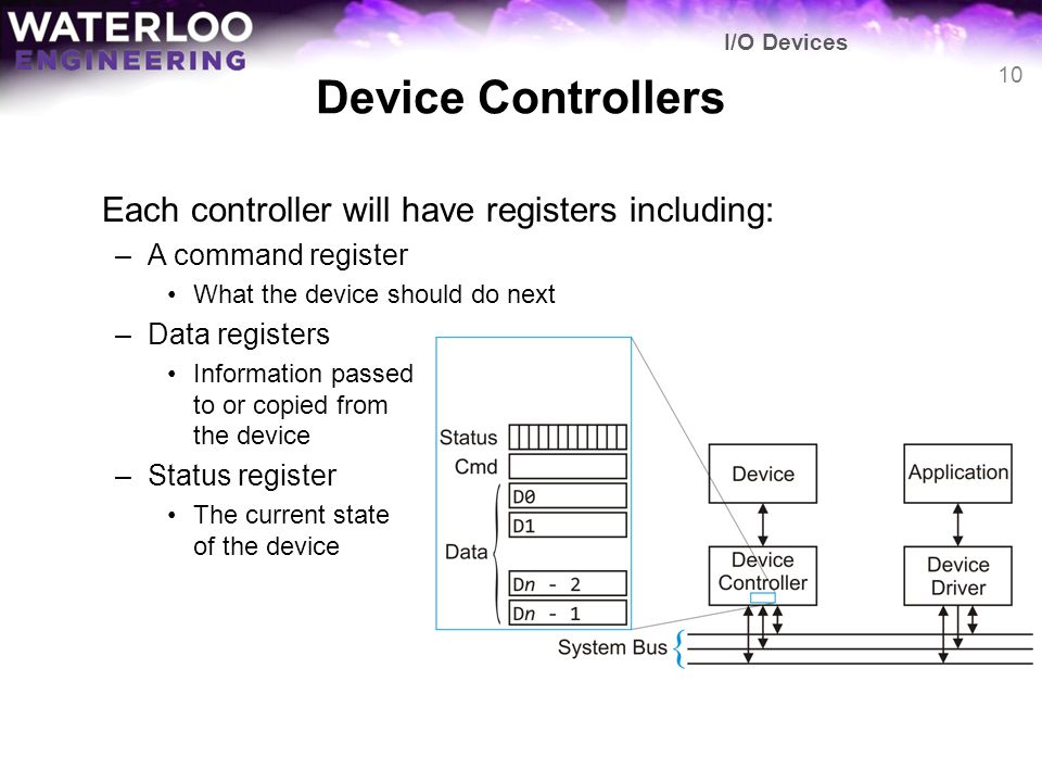 Device Controllers Each controller will have registers including: