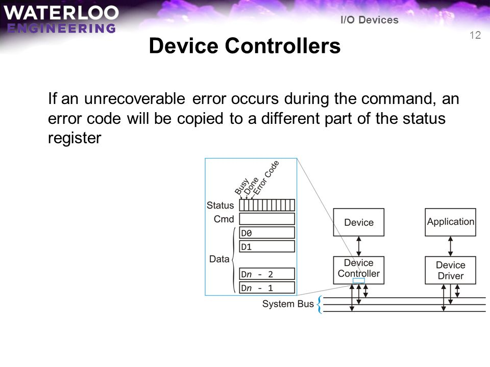 I/O Devices Device Controllers.