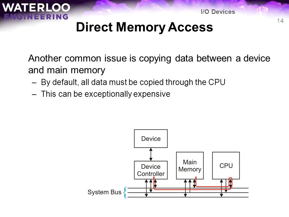I/O Devices Direct Memory Access. Another common issue is copying data between a device and main memory.