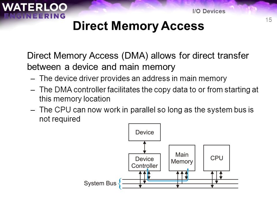 I/O Devices Direct Memory Access. Direct Memory Access (DMA) allows for direct transfer between a device and main memory.