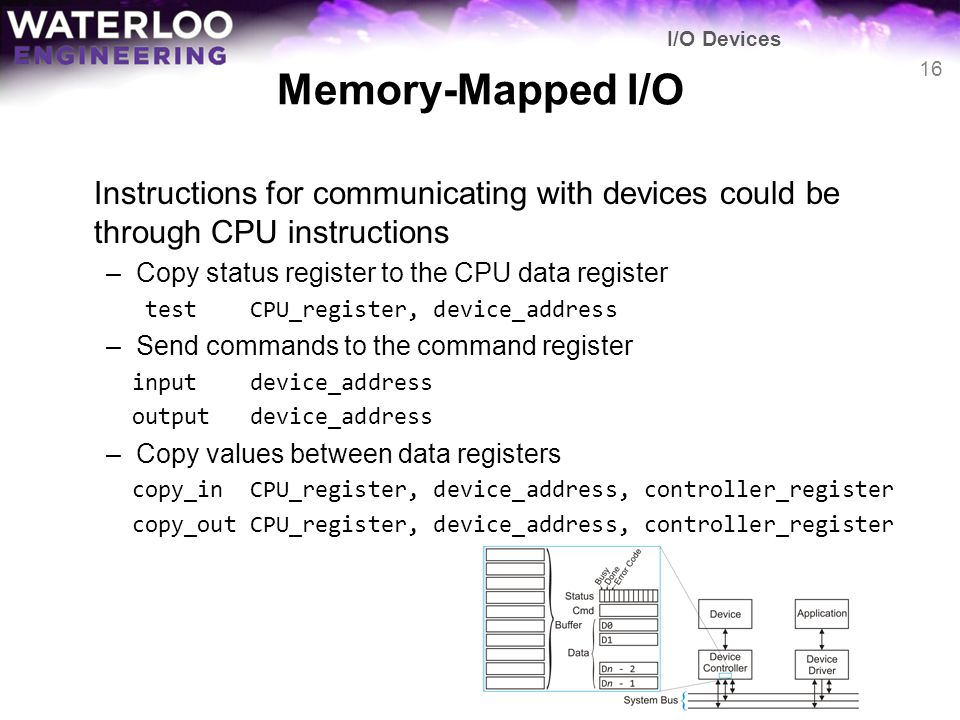 I/O Devices Memory-Mapped I/O. Instructions for communicating with devices could be through CPU instructions.