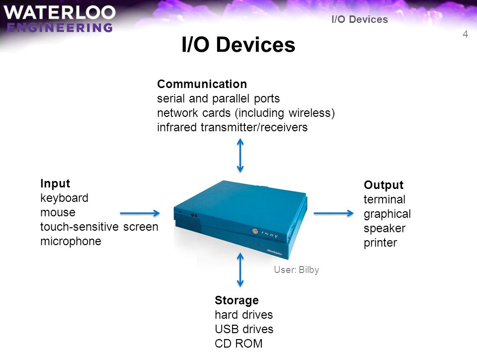 I/O Devices Communication serial and parallel ports