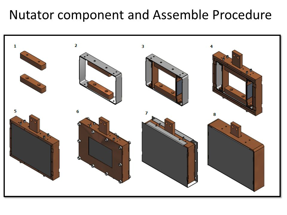 Nutator component and Assemble Procedure