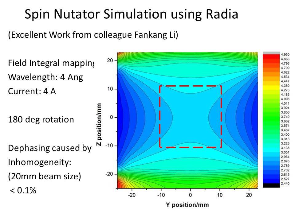 Spin Nutator Simulation using Radia