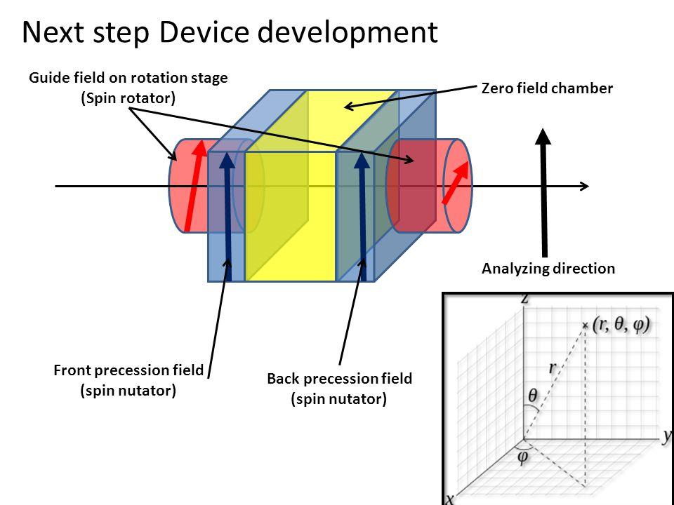 Next step Device development