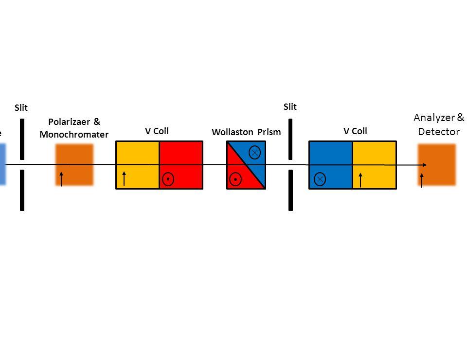 Analyzer & Detector Slit Polarizaer & Monochromater V Coil Source