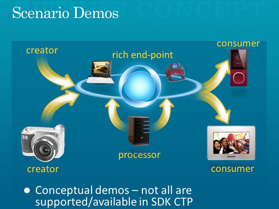 Scenario Demos consumer. creator. rich end-point.