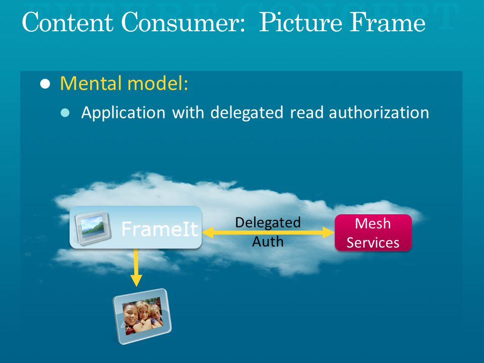 Content Consumer: Picture Frame