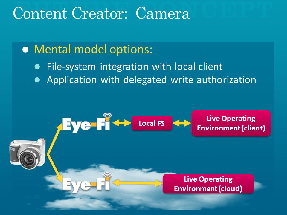 Content Creator: Camera