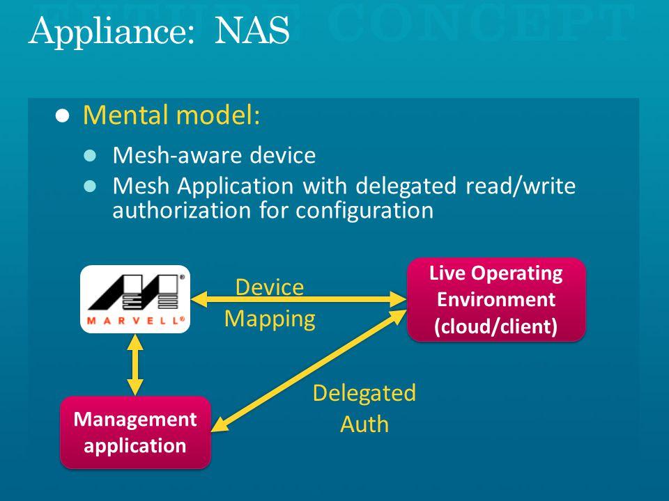 Live Operating Environment (cloud/client) Management application