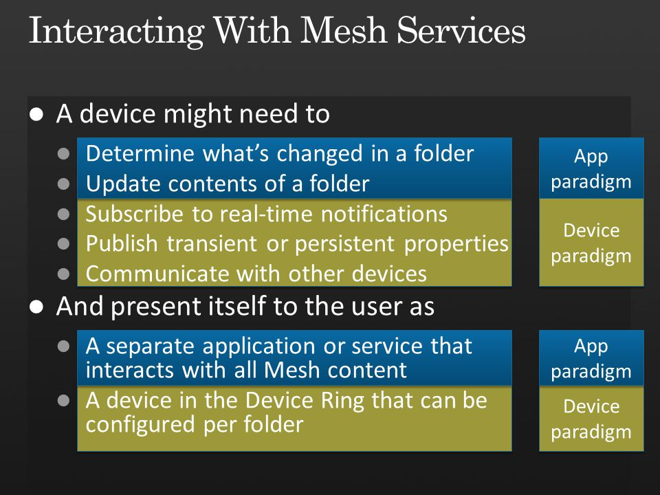 Interacting With Mesh Services