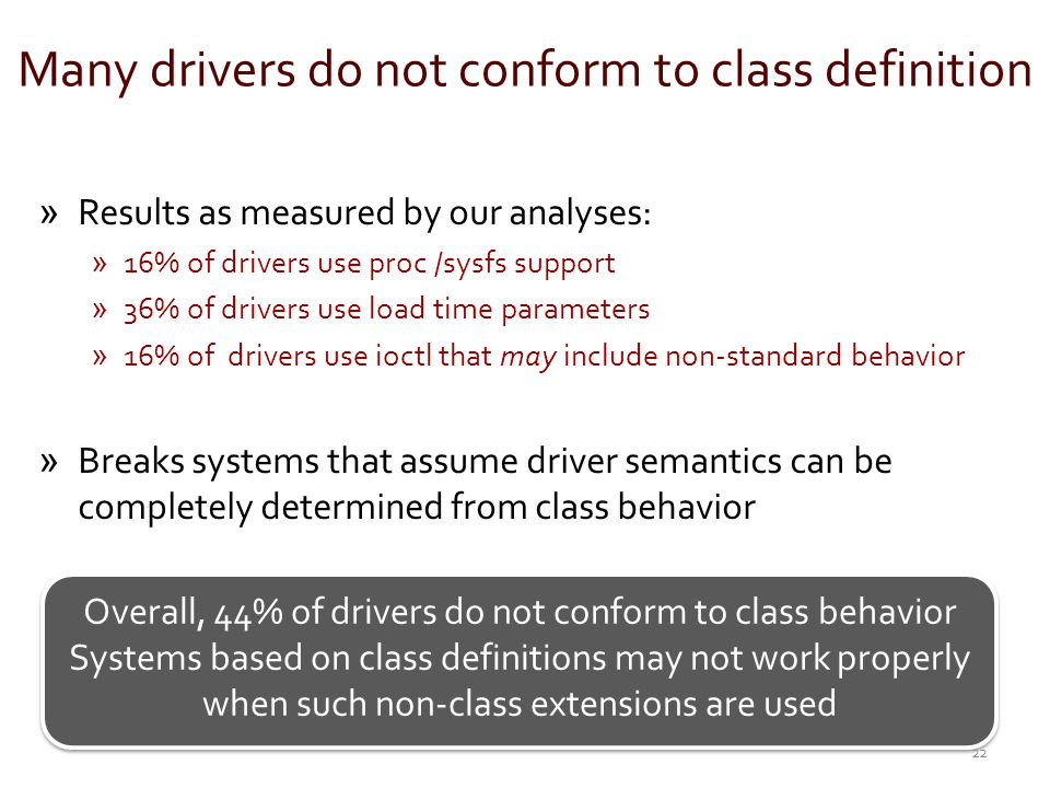 Many drivers do not conform to class definition