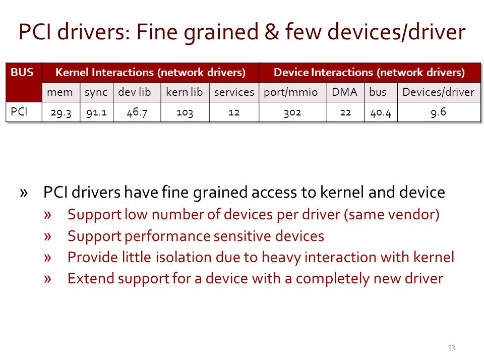 PCI drivers: Fine grained & few devices/driver
