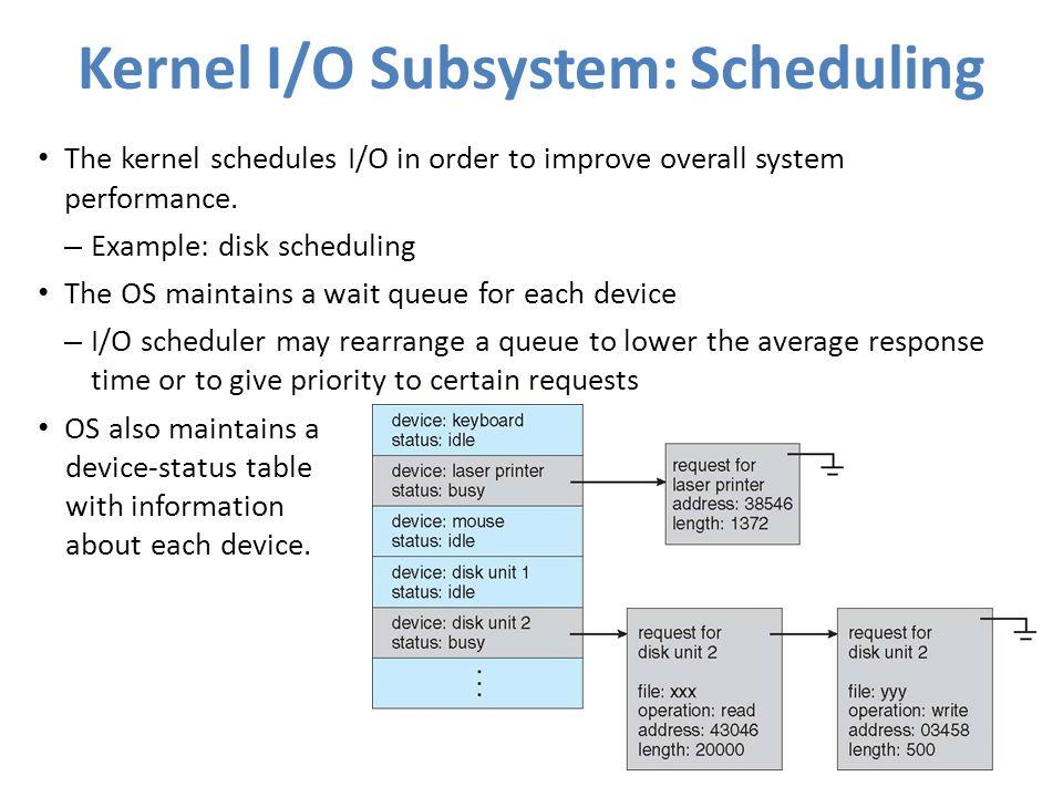 Kernel I/O Subsystem: Scheduling