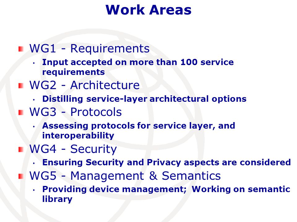 Work Areas WG1 - Requirements WG2 - Architecture WG3 - Protocols