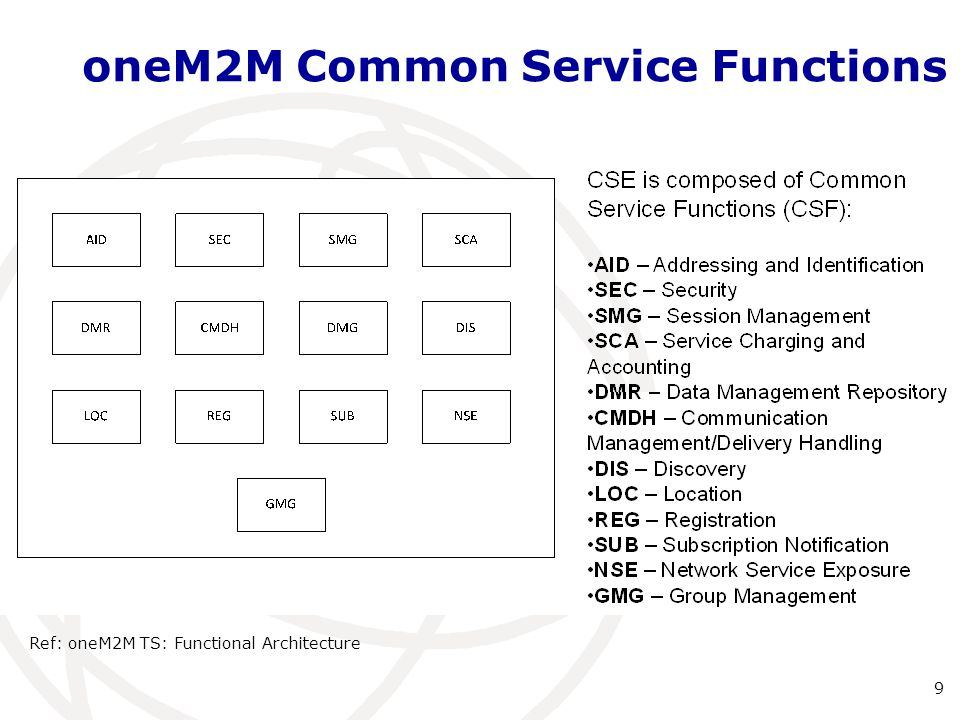 oneM2M Common Service Functions