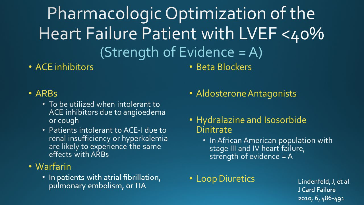 Pharmacologic Optimization of the Heart Failure Patient with LVEF <40% (Strength of Evidence = A)