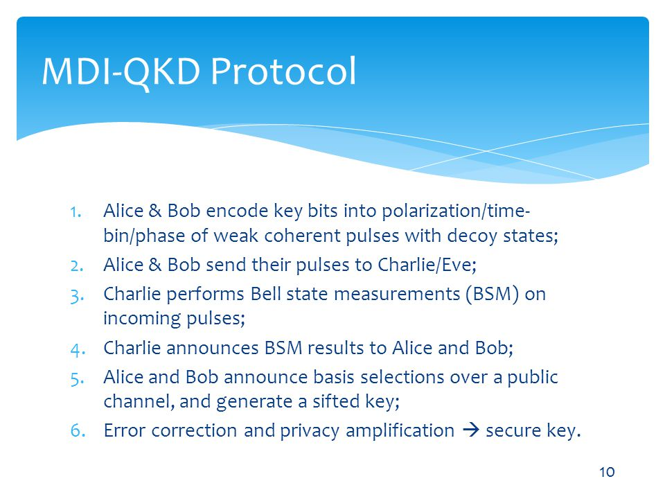 MDI-QKD Protocol Alice & Bob encode key bits into polarization/time-bin/phase of weak coherent pulses with decoy states;