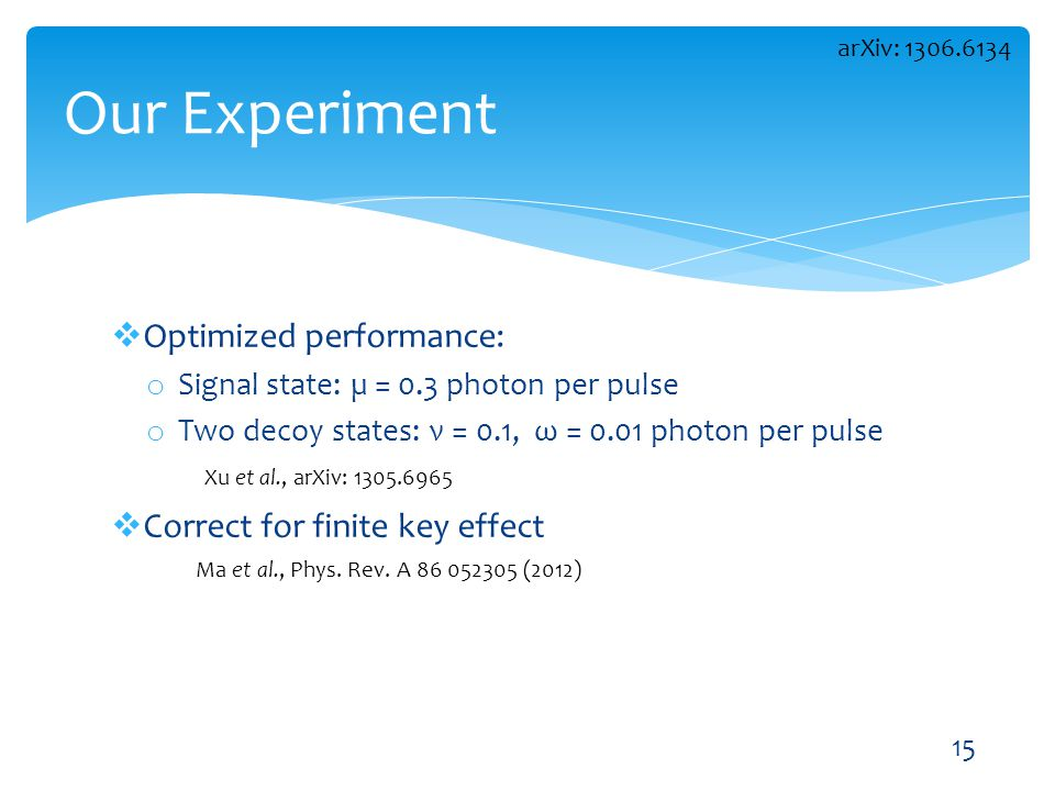 Our Experiment Optimized performance: Correct for finite key effect