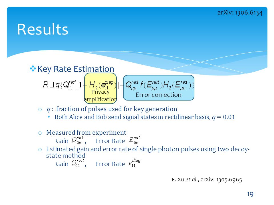 Results Key Rate Estimation arXiv: 1306.6134