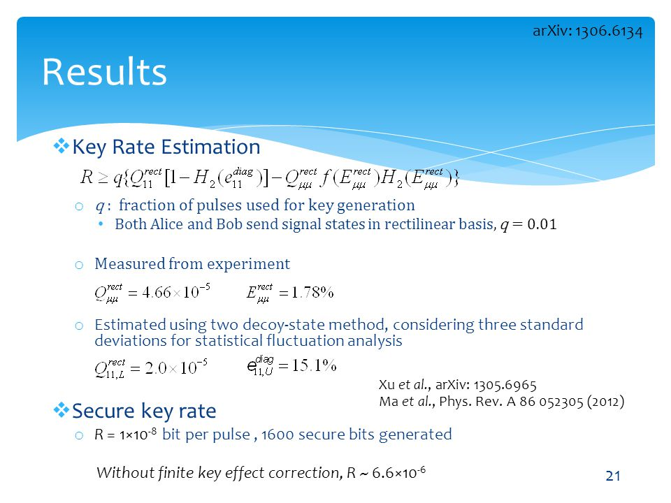 Results Key Rate Estimation Secure key rate arXiv: 1306.6134