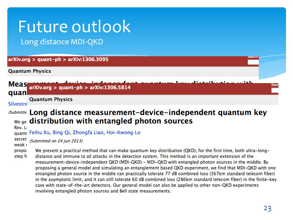 Future outlook Long distance MDI-QKD