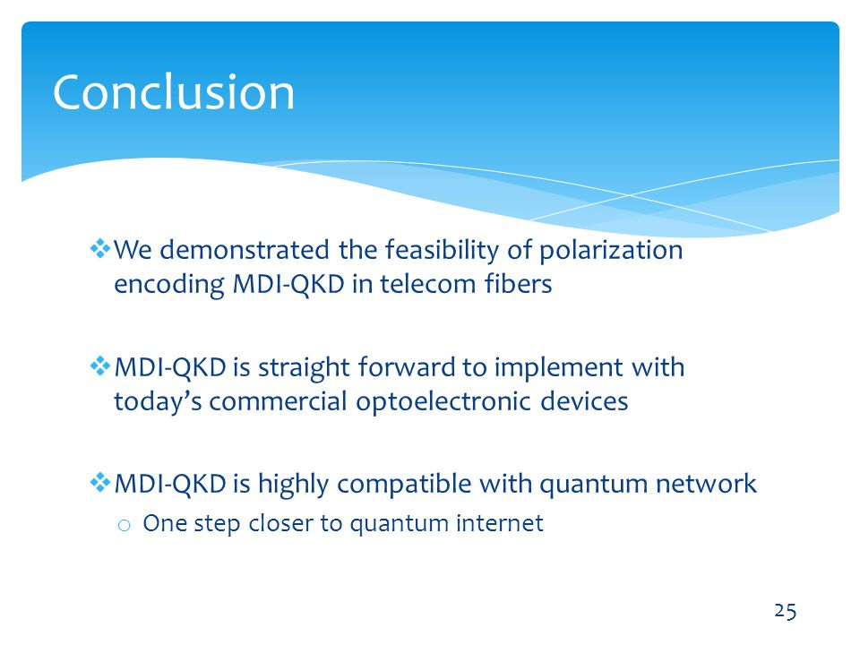 Conclusion We demonstrated the feasibility of polarization encoding MDI-QKD in telecom fibers.