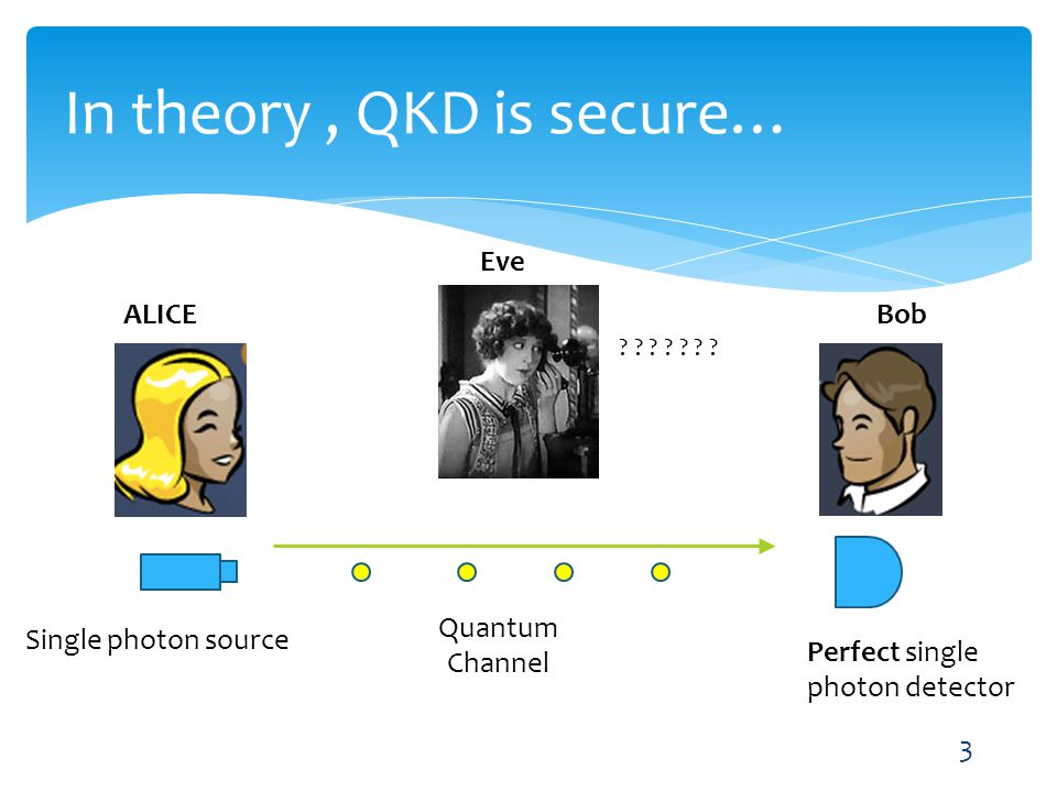 In theory , QKD is secure…