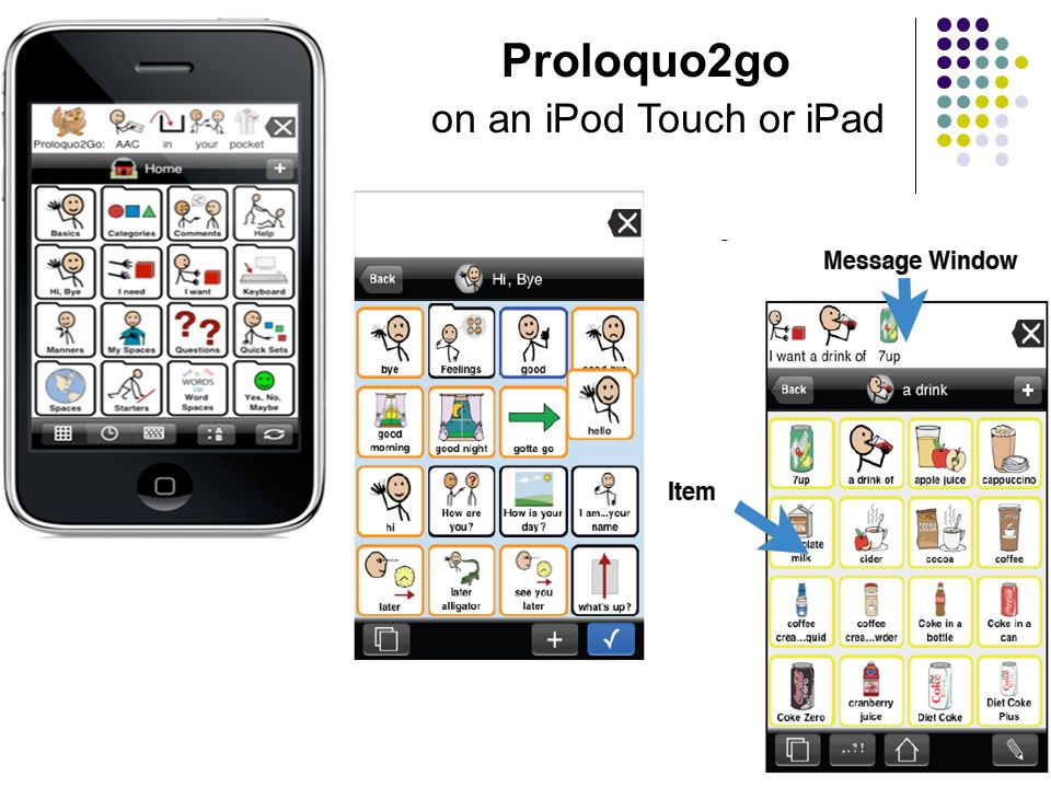 Proloquo2go on an iPod Touch or iPad