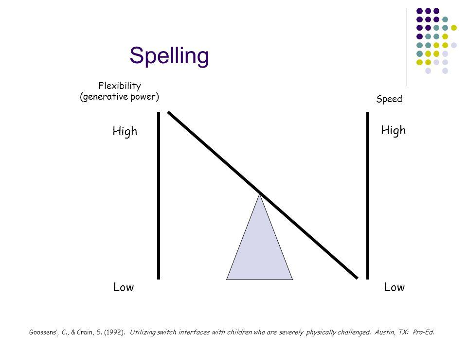 Spelling High Low Flexibility (generative power) Speed