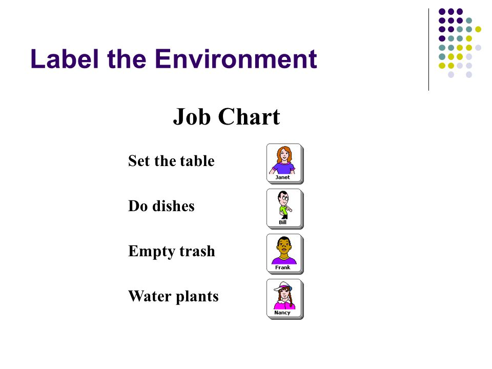 Label the Environment Job Chart Set the table Do dishes Empty trash