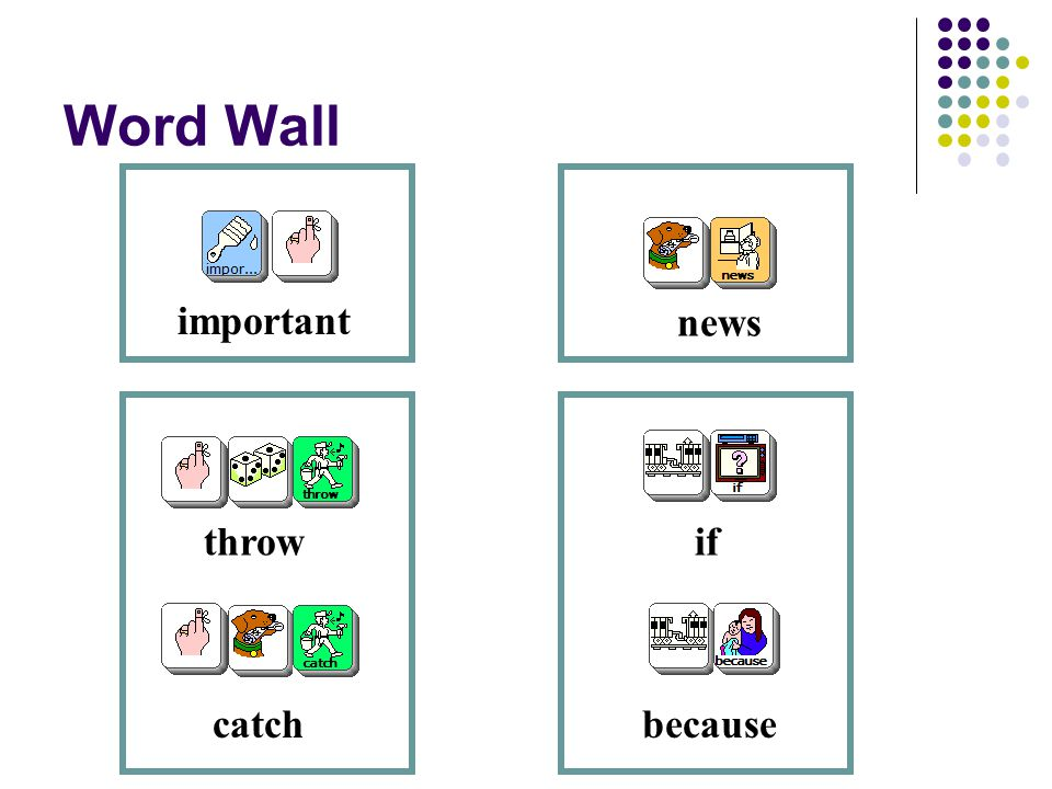 Word Wall important news throw if catch because